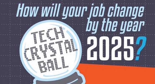 How will your job change by the year 2025?