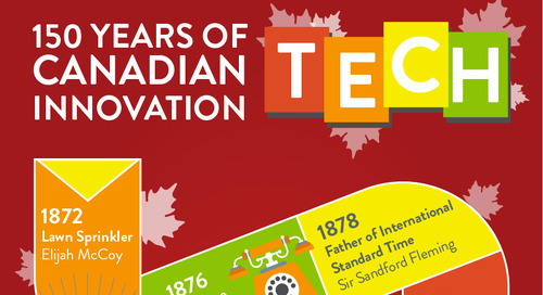 Canada 150: How many of these inventions did you know are Canadian?