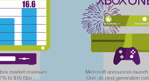 Infographic: Has multi-screen reached the tipping point?
