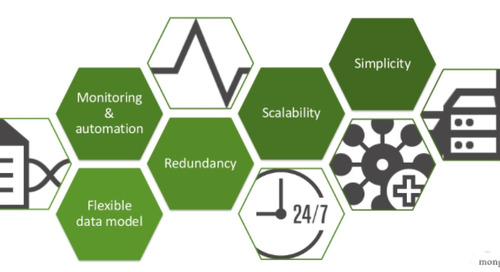 The Rise of Microservices - Containers and Orchestration