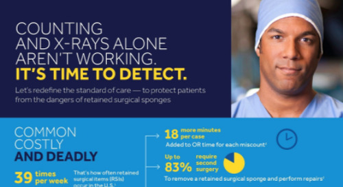 Infographic: The Dangers of Retained Surgical Items