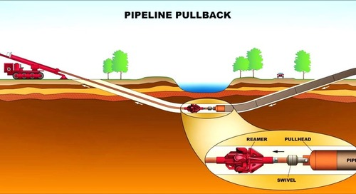 Trenchless technologies, method 1: Horizontal directional drilling