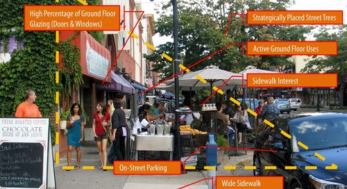 Can you use math to create great urbanism?