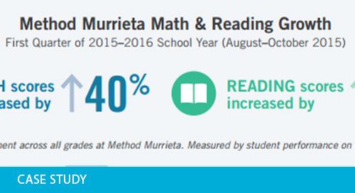 Method Schools Murrieta, CA