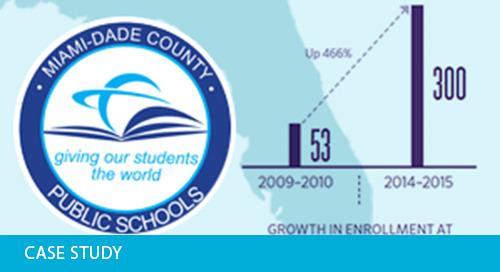 Miami-Dade Public Schools, FL