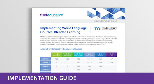 Bundle: World Language Implementation Guides