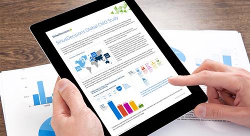 SiriusDecisions Global CMO Study