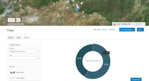 3 steps to create an Open Data site with ArcGIS