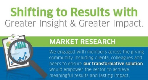 Shifting to Results with Greater Insight & Greater Impact