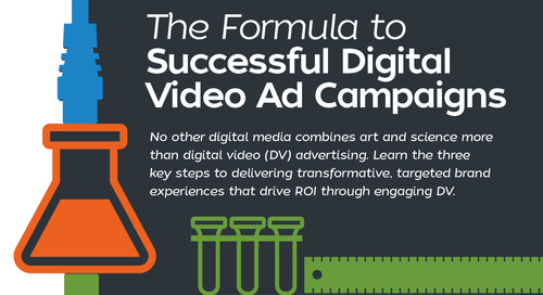 [Infographic] 3 Steps to Successful Digital Video Ad Campaigns