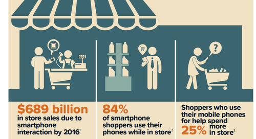 [INFOGRAPHIC] Personalizing Consumer Experiences in the Retail Industry