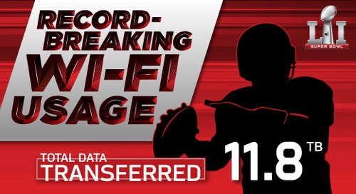 Record-Breaking Wi-Fi Usage at Super Bowl LI [Infographic]
