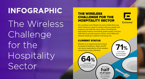The Wireless Challenge in Hospitality [Infographic]