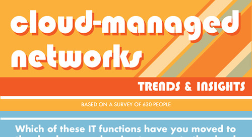 Moving To The Cloud: The Migration of IT Resources, Including Network Management Is Accelerating [Survey Infographic]