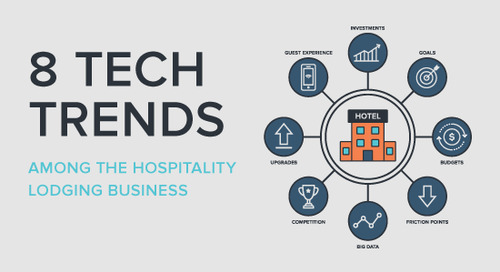 8 IT Trends Impacting Hospitality Lodging