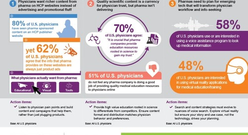 Physician digital infographic - 3 must dos for physician engagement