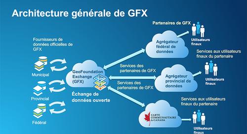 GeoFoundationExchange: qu'est-ce que c'est?