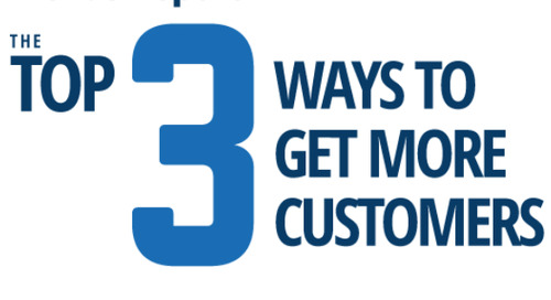 Infographic: The Top 3 Ways To Get More Customers
