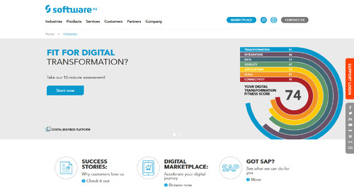 What can digital do for your industry?  Explore solutions