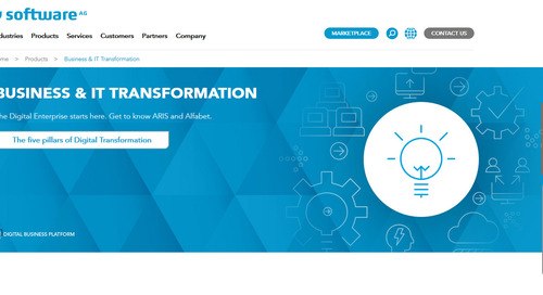 The Digital Enterprise starts here. Explore Business & IT Transformation