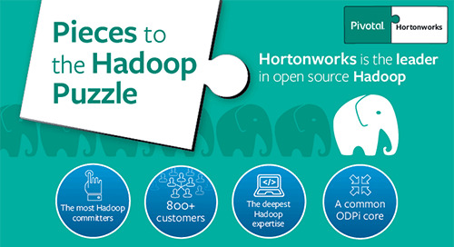 Pivotal and Hortonworks
