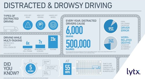 Distracted and Drowsy Driving