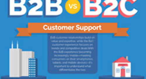 Customer Support in B2B vs B2c
