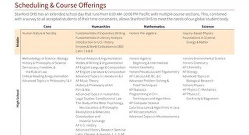 Stanford Online High School Single Course Flyer