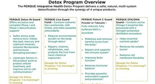 Detox Program Overview