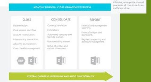 Vena Unified Financial Close Management