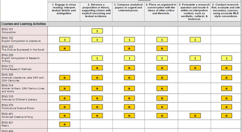 Curriculum Maps and the Optimal Path