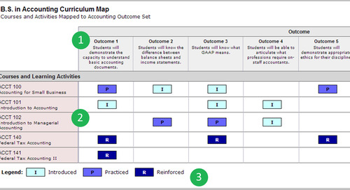 The Many Legends of the Curriculum Map: How to Leverage Curriculum Mapping to Meet Your Institution's Needs