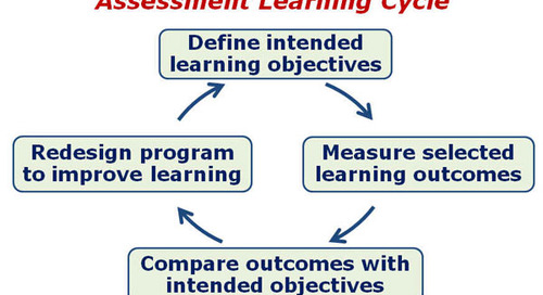 How Taskstream Helps Faculty Close the Loop on Assessment