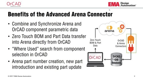 Arena Advanced Connector