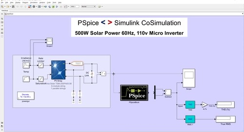 Co-Simulate Mechanical and Electrical Systems