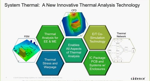 Session 8: 11.8.2018 System Thermal and EMI Analysis