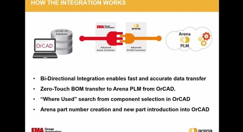 OrCAD and Arena PLM Bi-directional Integration