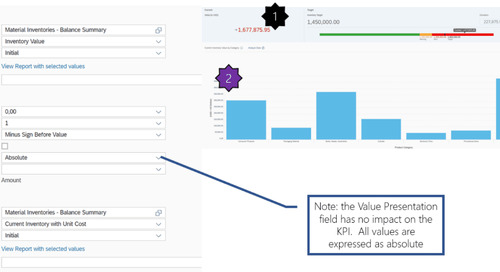 How to Build Meaningful KPI's with SAP ByDesign