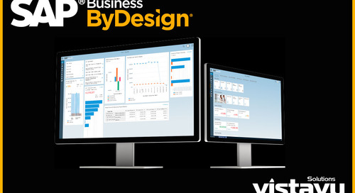 SAP Business ByDesign Road Map 2020/2021