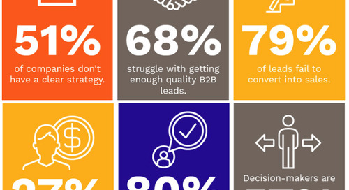 Is Your B2B Marketing Strategy Like Stale Potato Chips? [Infographic]
