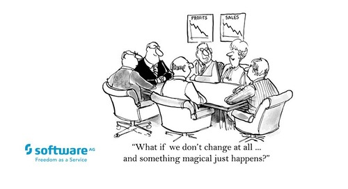 How to Gain Control of Change