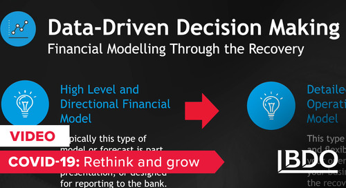 Financial forecasting through the recovery
