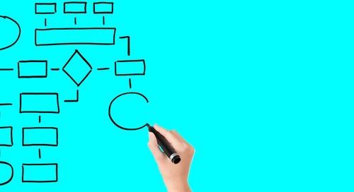 Leverage Best Practice SaaSOps Workflows with BetterCloud Templates