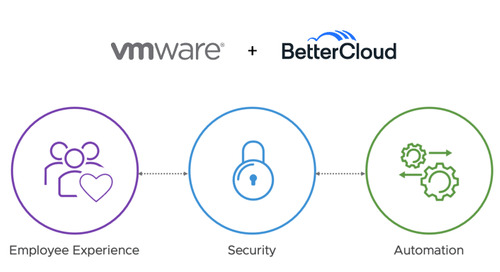 The Future of Hybrid Work: A New Strategic Partnership with VMware