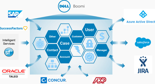 Improving HR Processes With Boomi and SAP SuccessFactors at SuccessConnect