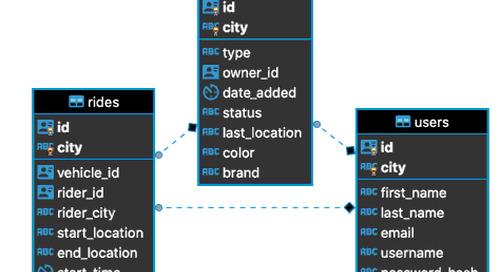 How to Build a Multi-Region Application on CockroachDB