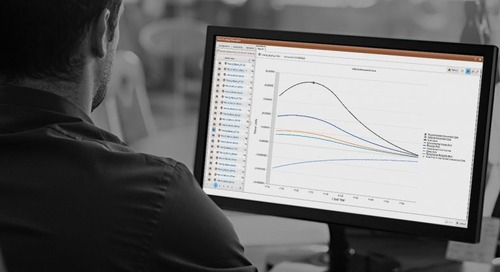 Understand Long-term Asset Needs with Predictive Analytics