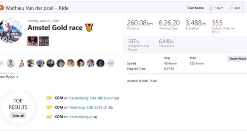 Let's All Gawk at Mathieu van der Poel's Strava File from the Amstel Gold Race