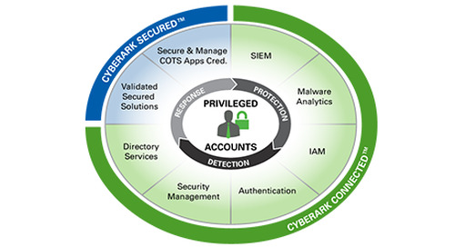 Integrate CyberArk with a SIEM Solution, Gain Valuable Insights About Advanced Threats