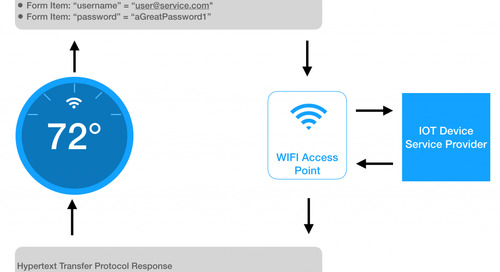 Wi-Fi is hacked and so are your IoT devices?